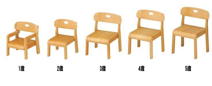 画像1: 園児用椅子ココナ 業務用 施設 保育園 幼稚園1才児、2才児、3才児、4才児、5才児 (1)